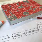 SWOCC modellenboek bijdrage